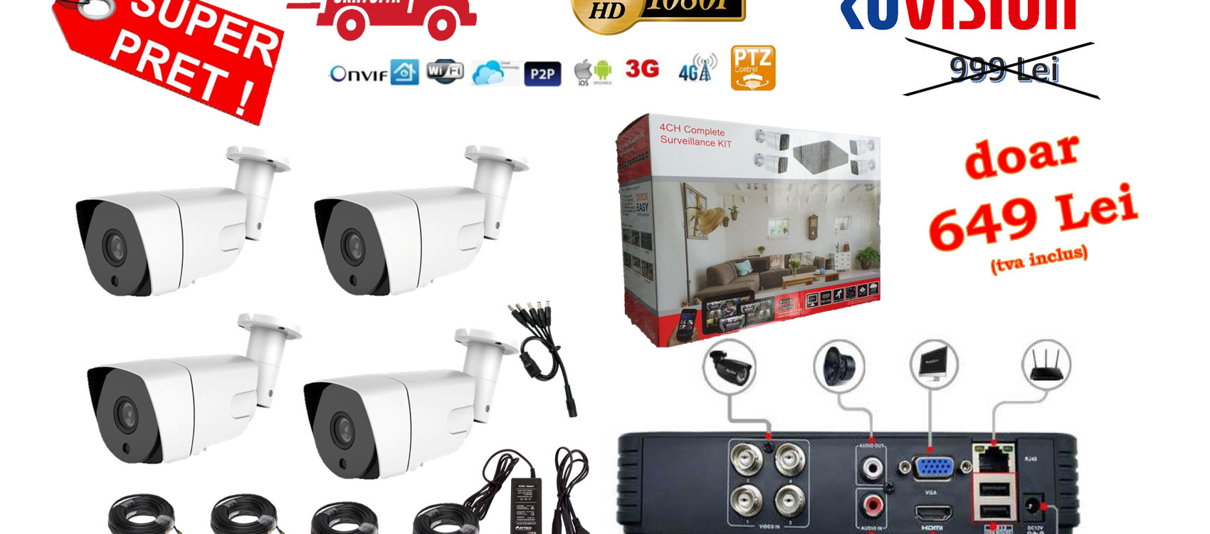 promotie camere video supraveghere 2018